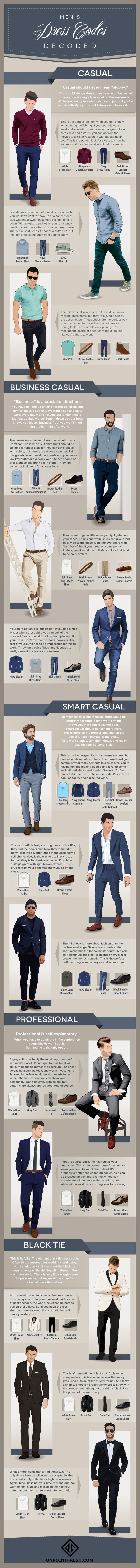 Men's Dress Codes Decoded [Infographic] - everything you need to know about men's styling, from casual to formal wear