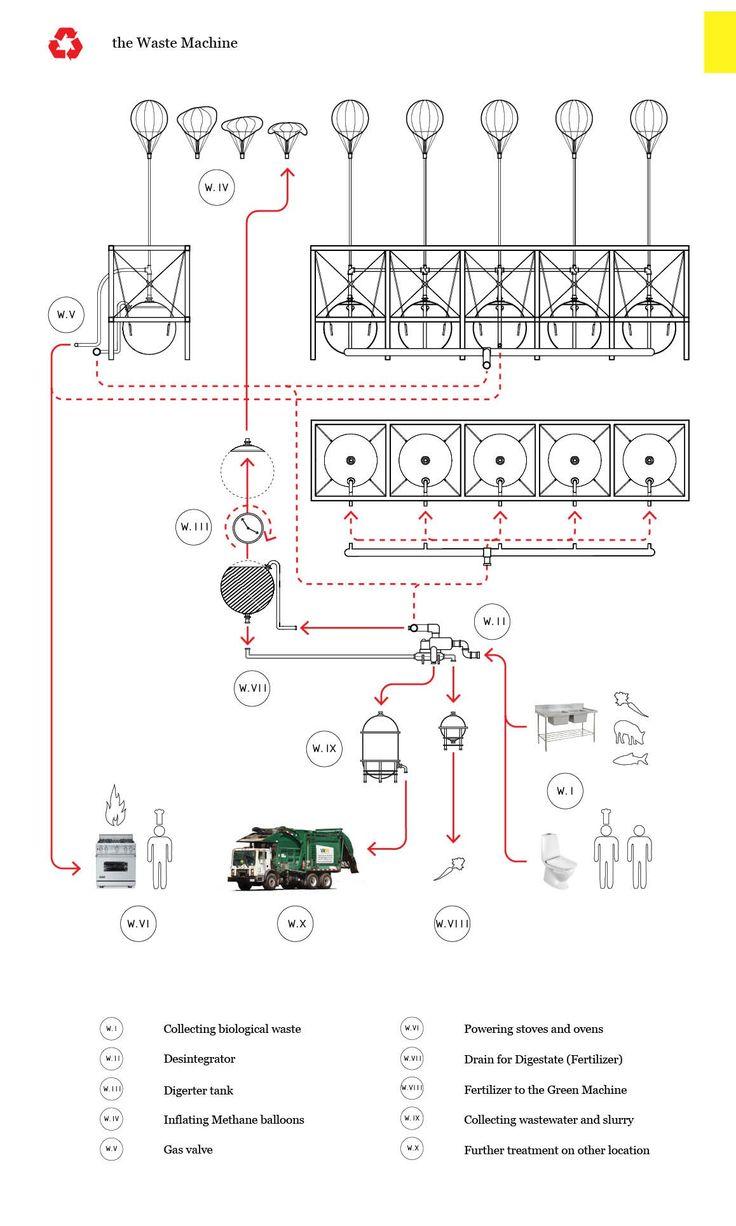 best 25  sequence diagram ideas on pinterest