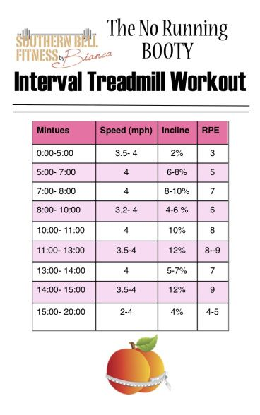 Burn Fat, Tone, & Lift your butt with my 20 minute interval workout on the treadmill that requires NO RUNNING but is definitely still a challenge.