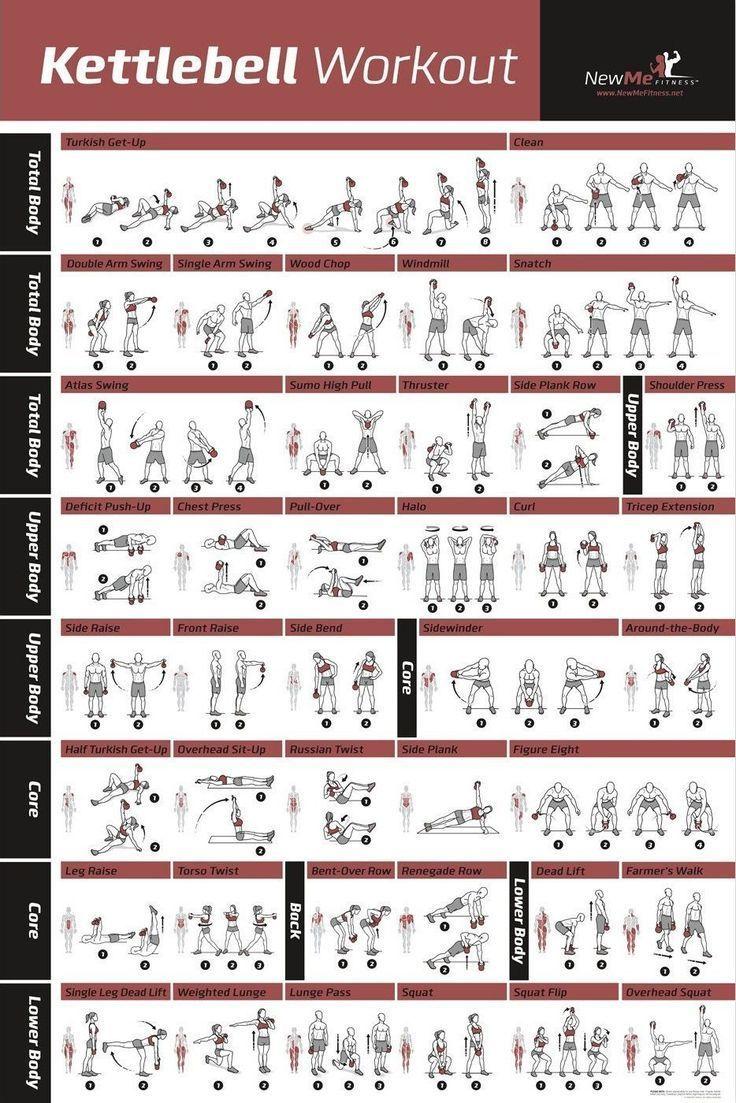 Fitness Ubung Poster Newme Gymprints Net Fitnessstudio 30min Abdominal Ejercicios Exercicesfaciles Exe Fitnessubungen Krafttraining Trainierte Korper