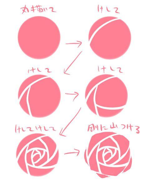 ★誰にでも描ける?薔薇っぽい何かを数十秒で描く方法とは?