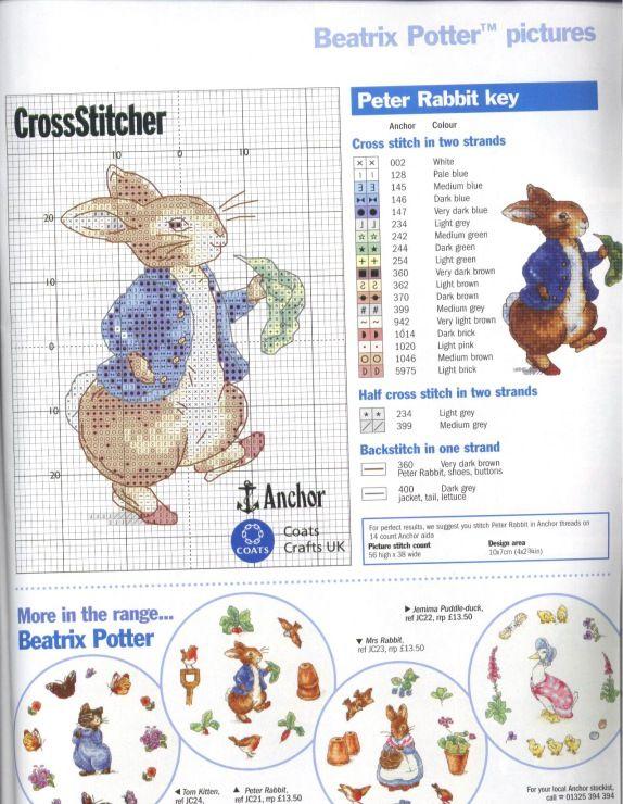 Peter Rabbit, voor strijkkralen