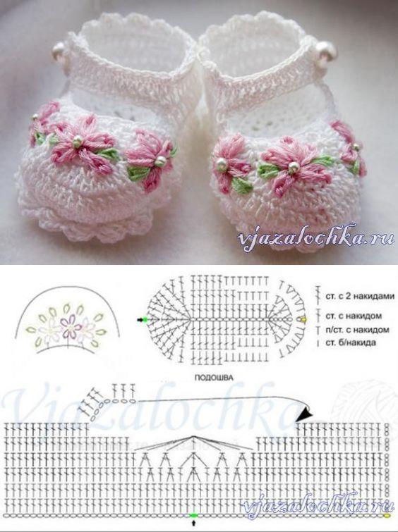 80 Patrones para hacer zapatitos, botines y zapatillas de bebés en ...
