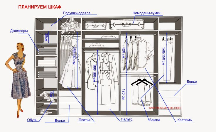 PLANNING AND DRAW CABINET OF DREAMS
