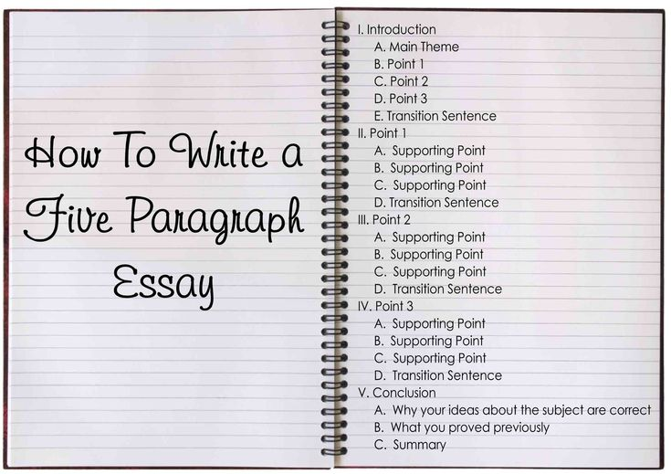 Essay writing services offer by Essay Bureau is are much