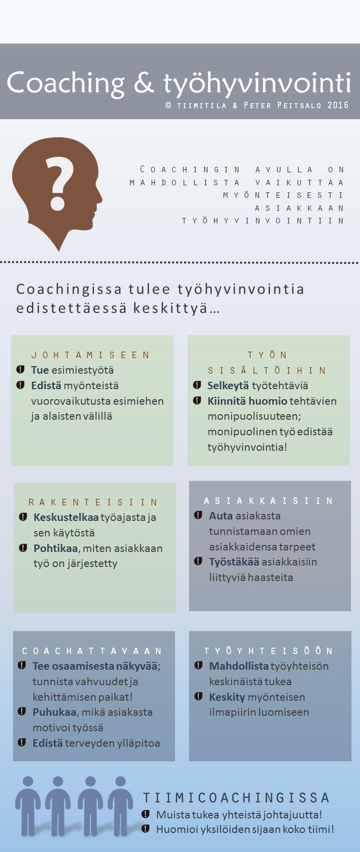 #coaching #työhyvinvointi #valmennus #työnohjaus