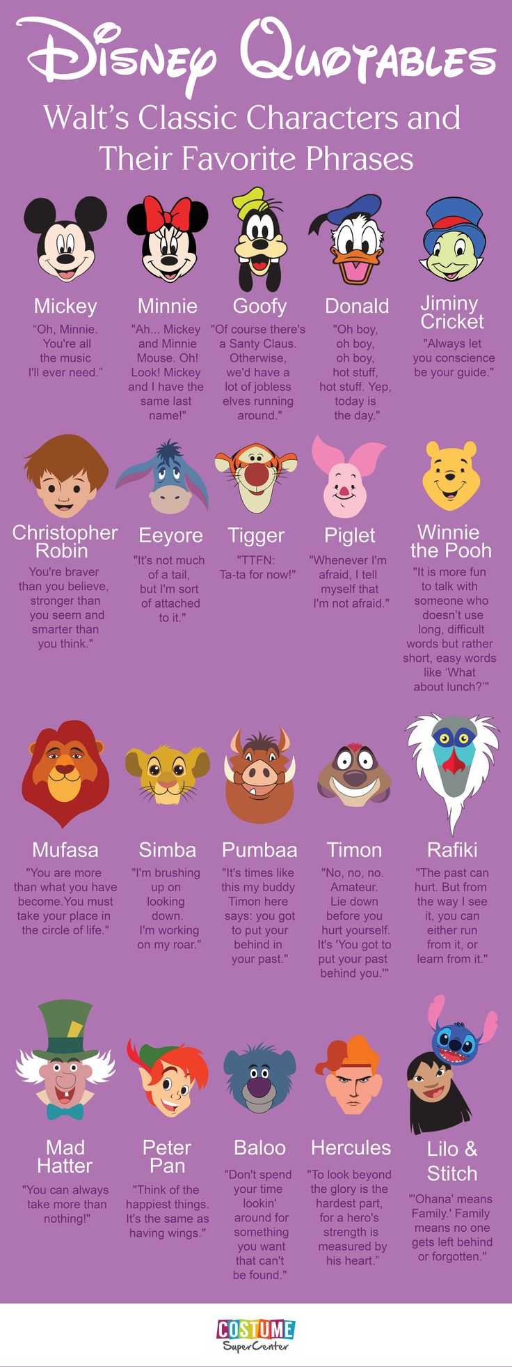 Quoting Your Favorite Disney Characters [Infographic]