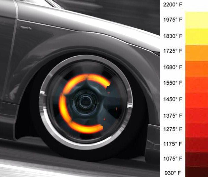 Rotors at 1830F - Aluminum melts at 1221F! #brakeglow #smokinghot #brakefade #mod #carlife