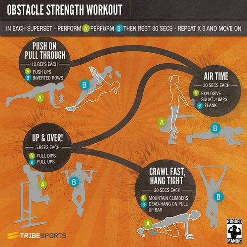 Rugged Maniac Obstacle Strength Workout #mudrun                                                                                                                                                      More