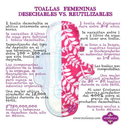 5 razones por las que las toallas femeninas desechables no son la opción más higiénica | Ecolunas