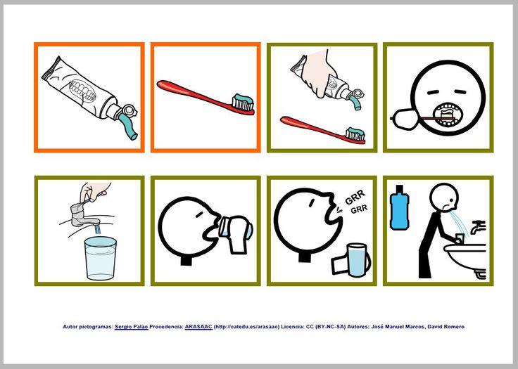 Rutinas diarias cepillado de dientes con pictogramas de ARASAAC - Esquemático