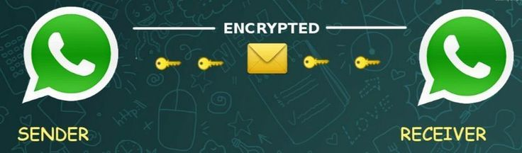 Whatsapp encryption, What is end to end encryption, Key, iPhone, broken Secret   https://prosperityclicks.com/whatsapp-encryption/   Whatsapp encryption, What is end to end encryption, Key, iPhone, broken Secret  #prosperityclicks