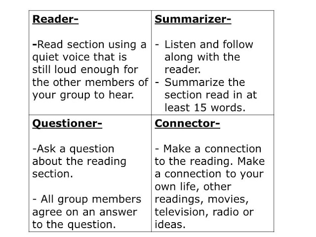Collaborative Strategies In The Classroom : Best images about guided reading strategies on