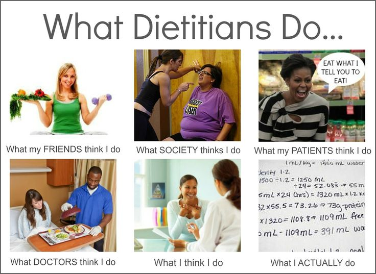 What Dietitians Do...