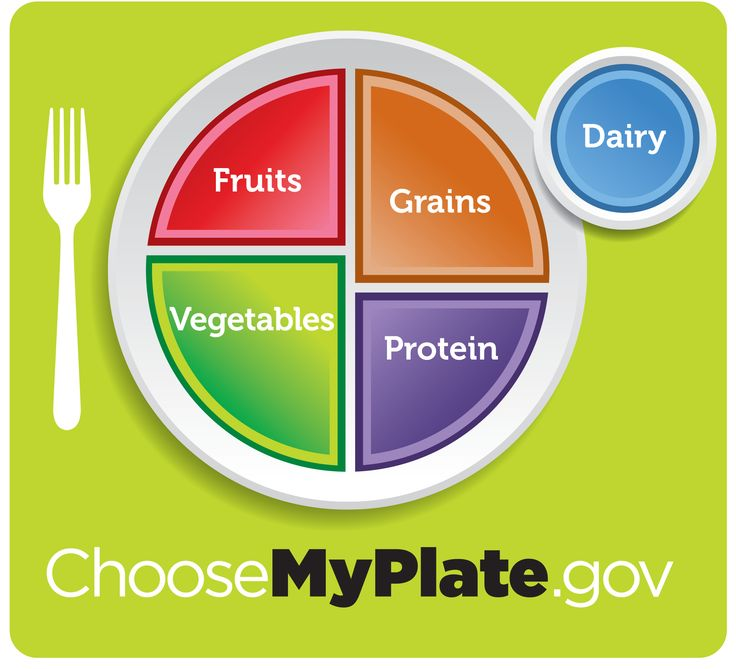 How to plan a healthy meal using MyPlate UPMC Health