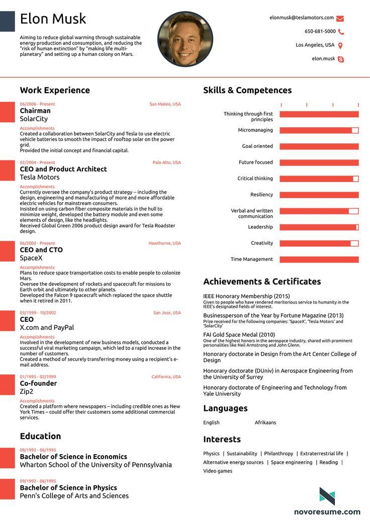 25+ Ide Elon Musk Cv Terbaik Hanya Di Pinterest Desain Cv   Resume Services  Nyc  Resume Services Nyc