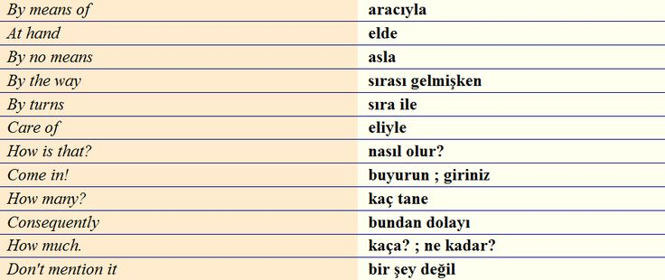 Daily Turkish Locutions 4