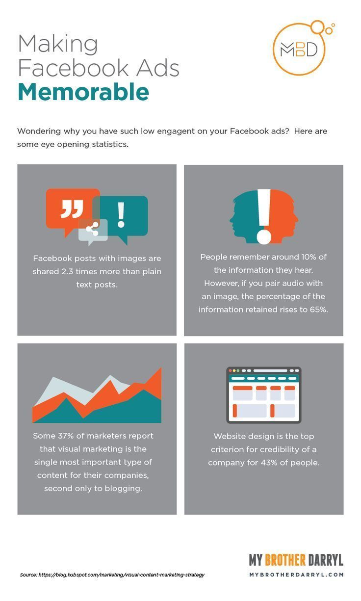 How to make Facebook Ads more Memorable to capture and keep