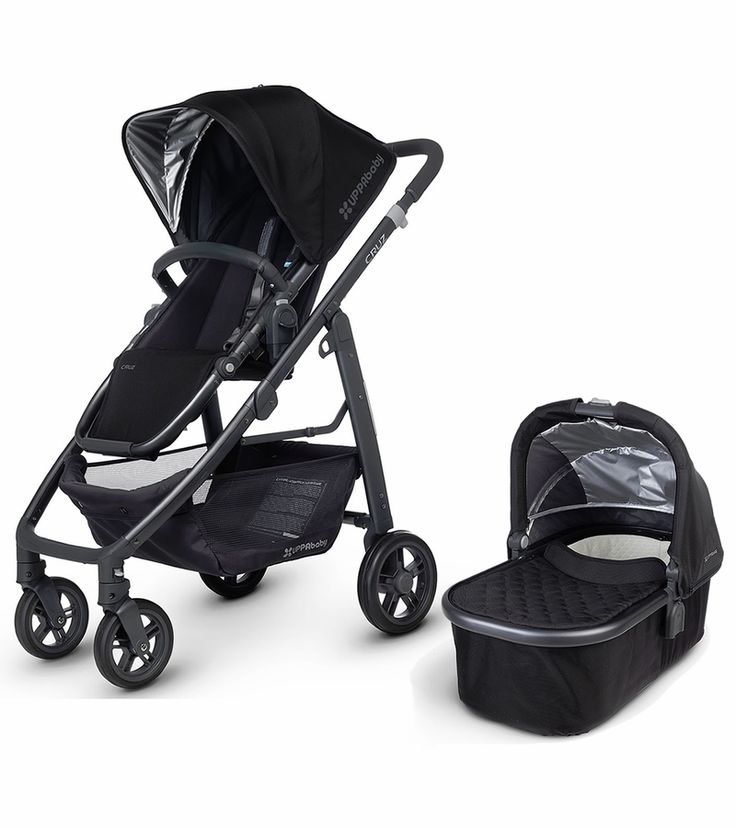 Pin By Mom Life According To Elisa On Baby Gear Uppababy
