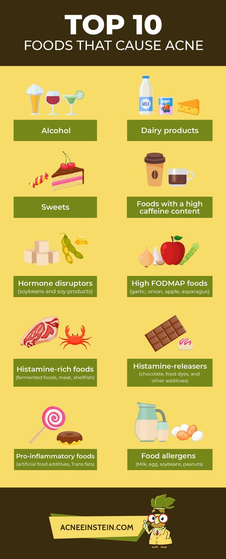 The Ultimate Guide To Diet And Acne Acne Free Diet Acne Free Skin Acne Diet