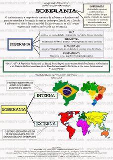 ENTENDEU DIREITO OU QUER QUE DESENHE ???: SOBERANIA INTERNA E EXTERNA