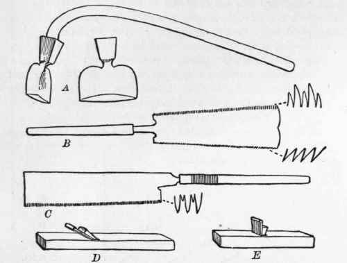 Fig. 4.   Carpenters' Tools In Common Use. From Morse's Japanese Homes.