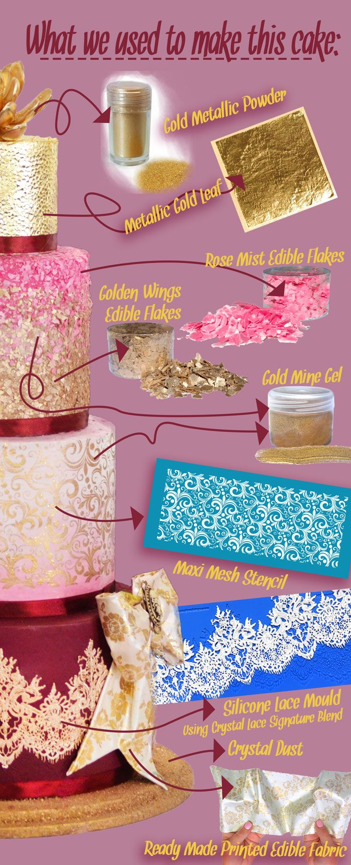 PINK & GOLD!!!! Have a look at what we used to make this