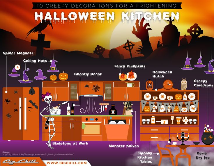 10 creepy decorations for a frightening halloween kitchen - Halloween Kitchen Decor