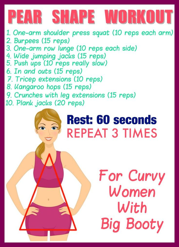 Best Exercises To Slim Down Your Pear Shape Body
