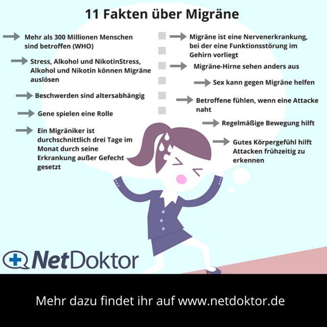 Kennt ihr das auch: stechende Kopfschmerzen, Sehstörungen, Übelkeit und Erbrechen? Dann leidet ihr vermutlich auch Unter Migräne. Wie geht ihr mit den Migräneattacken um?  #Kopfschmerzen #Kopfweh #Migräneattacke