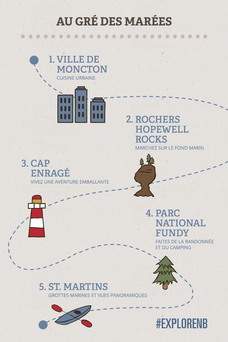 Au gré des marées, Nouveau-Brunswick Canada | Vos aventures vous mèneront à des merveilles mondiales. Profitez de ce voyage pour marcher sur le fond marin, faire du kayak sur les marées les plus hautes au monde et déguster des mets locaux dans les endroits les plus courus de la ville. Il ne vous restera plus qu'à décider si vous voulez voir les étoiles assis dans un parc national ou sur une terrasse, en plein cœur de la ville.