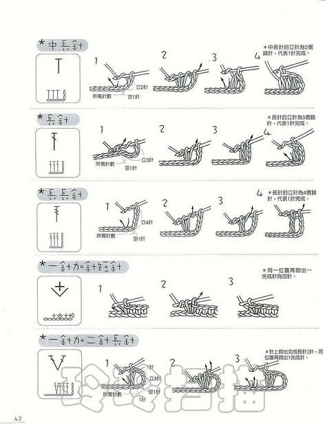 How to...  crochet