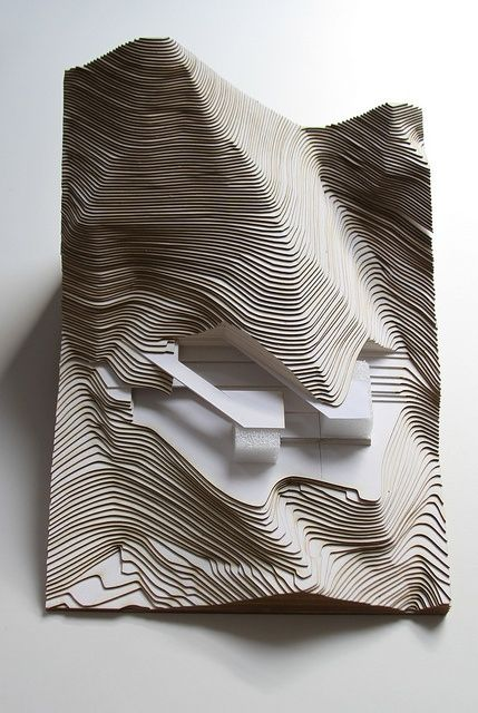 contours Curvas de nivel Maqueta