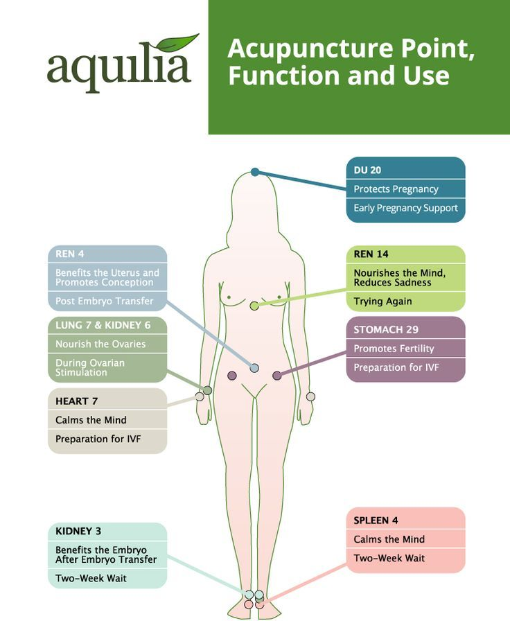 Acupressure during pregnancy