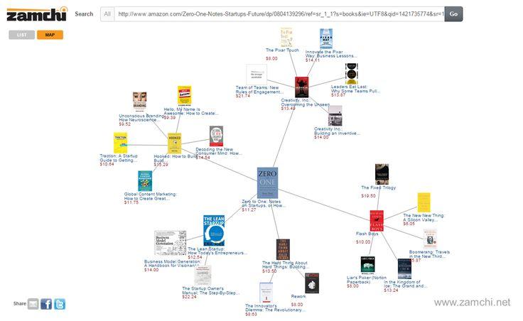"Books similar to ""Zero to One"" by Peter Thiel. #ZeroToOne #PeterThiel http://www.zamchi.net/view.php?L=1&C=1&Q=http%3A%2F%2Fwww.amazon.com%2FZero-One-Notes-Startups-Future%2Fdp%2F0804139296%2Fref%3Dsr_1_1%3Fs%3Dbooks%26ie%3DUTF8%26qid%3D1421735774%26sr%3D1-1%26keywords%3Dzero%2Bto%2Bone%26pebp%3D1421735779485%26peasin%3D804139296&x=30&y=21#display=map&L=1&Q=0804139296&C=1&K=0804139296 …"