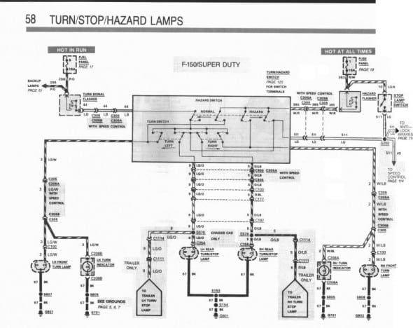 33 Fantastic 1994 Ford F150 Ignition Wiring Diagram 1994
