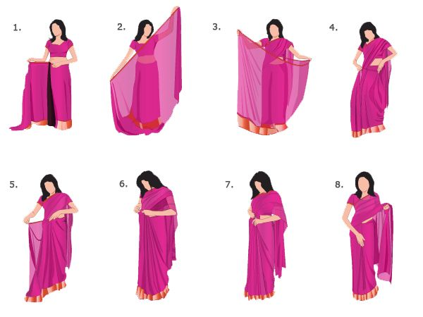 How to wear saree, how to drape sarees, guide to saree fashion, help on saree wearing.