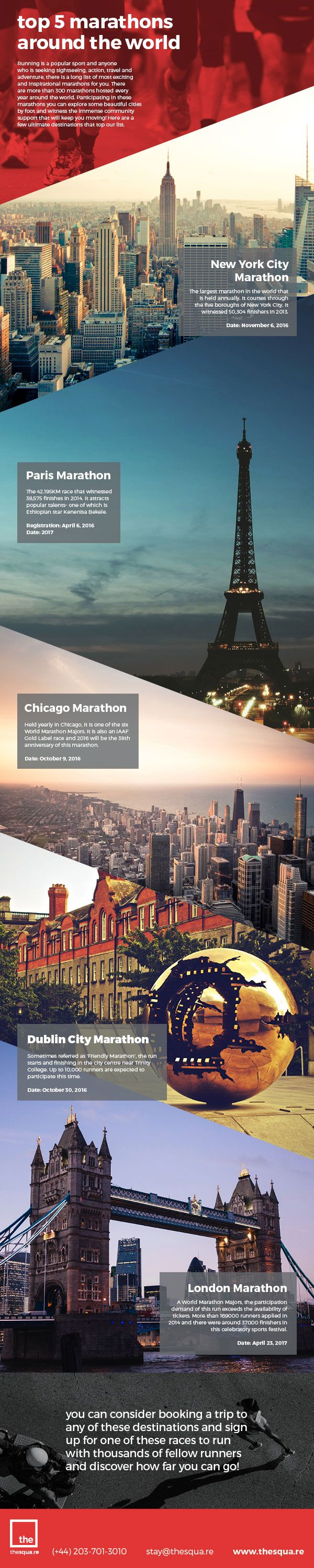 The #infographic talks about the Top 5 #marathons that takes place around the world in popular cities. The most popular marathons include #NewYorkCity #Marathon, #Chicago Marathon, #Paris Marathon, #London Marathon and #Dublin City Marathon where you can not only participate but also enjoy sightseeing, making your trip worthwhile. #traveller #travel #world #sports #runner #run