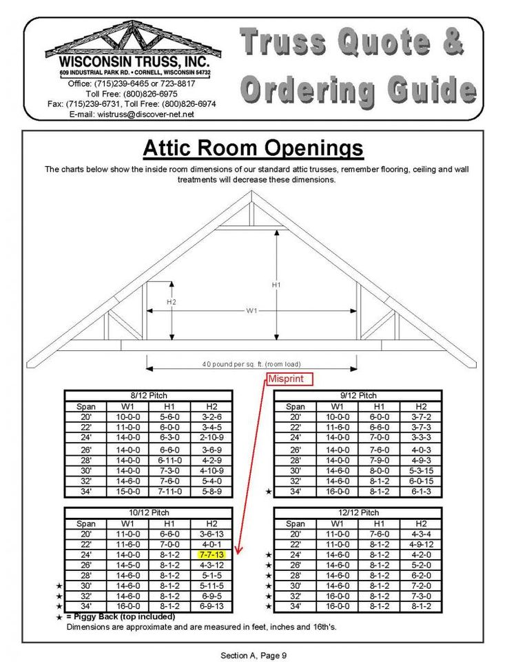 new 24 rsquo x34 rsquo detached garage with attic trusses the mercury 150 12 pin wiring diagram