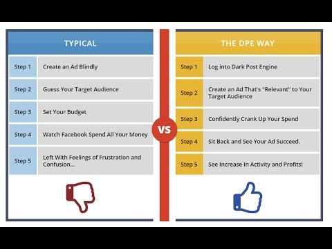 Find Proven high converting Facebook AD Campaigns with Dark Post Engine