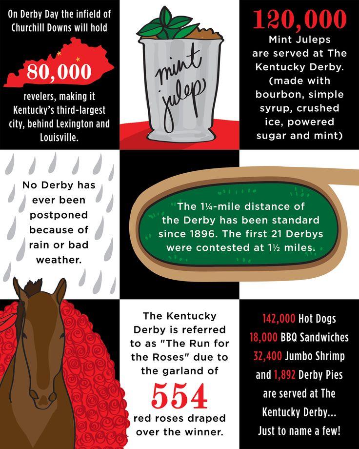 17 Best Ideas About Kentucky Derby On Pinterest