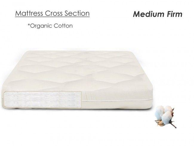 The Futon Shop's Organic Cotton Mattress.