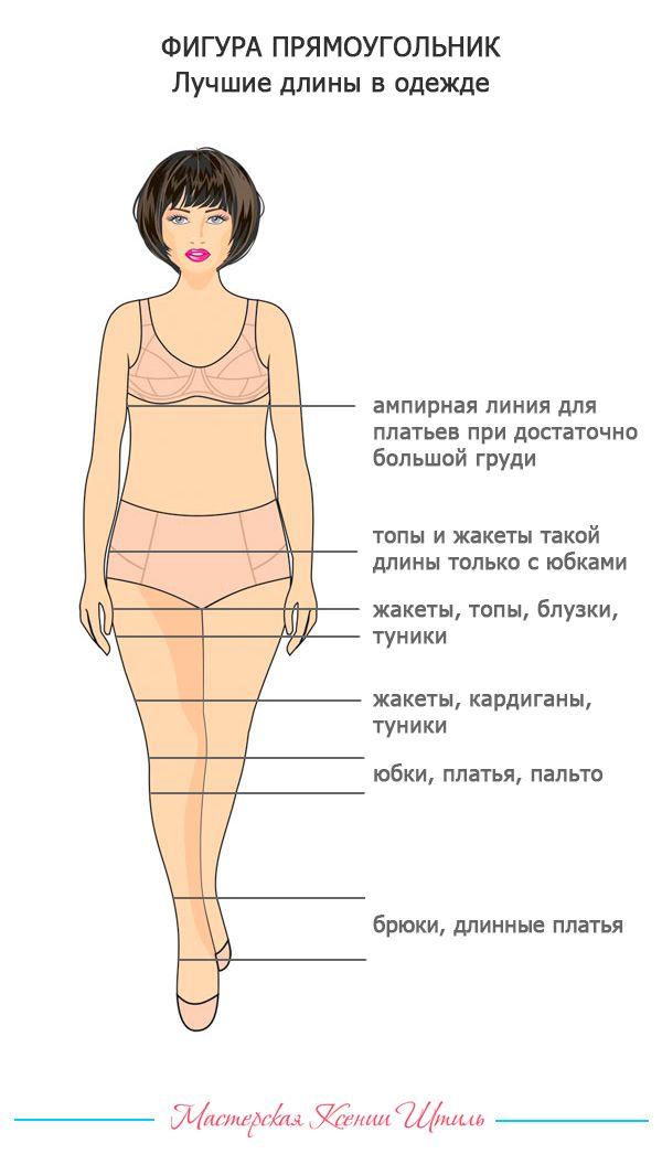 Как Похудеть При Фигуре Прямоугольник. Особенности диеты по типу фигуры : что можно и нельзя?