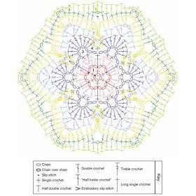 Crochet Motif + Diagram + Free Pattern