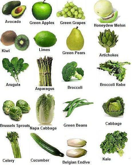 Foods With High Levels Of B