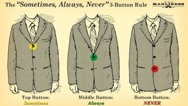 When Wearing A Suit Coat, Remember This 3-Button Rule: Golden Rules, Men Style, 3 Buttons Rules, Men'S, Men Fashion, Fashion Blog, Men Suits, Style Blog, Suits Jackets