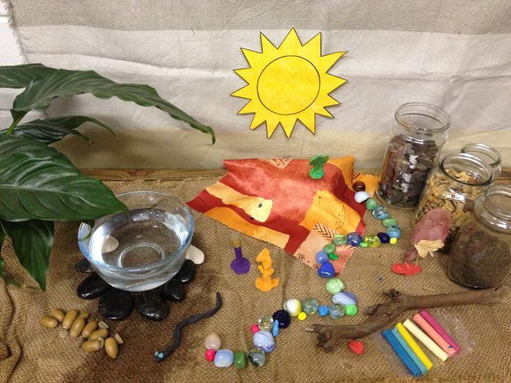 NAIDOC Week: Exploring dreamtime stores through dramatic play
