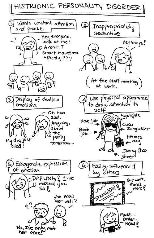 Histrionic Personality Disorder - Nice simple comics to explain personality disorders