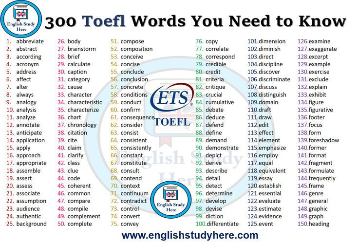 300 Toefl Words You Need To Know With Images Toefl Vocabulary