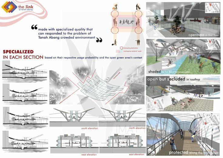 THE LINK @ TANAH ABANG 2/4_Raynald Santika_Arsitektur 2014